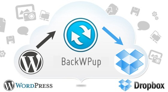 backwpup.jpg